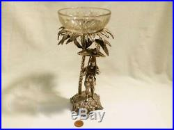 19thC ROBINSON CRUSOE under PALM TREE Silver Plated Centre Piece Walker Hall 1